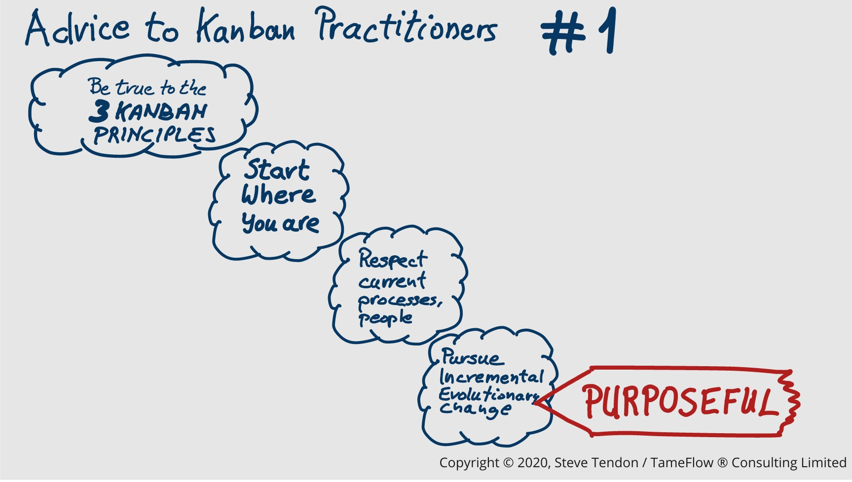 True to the Kanban Principles