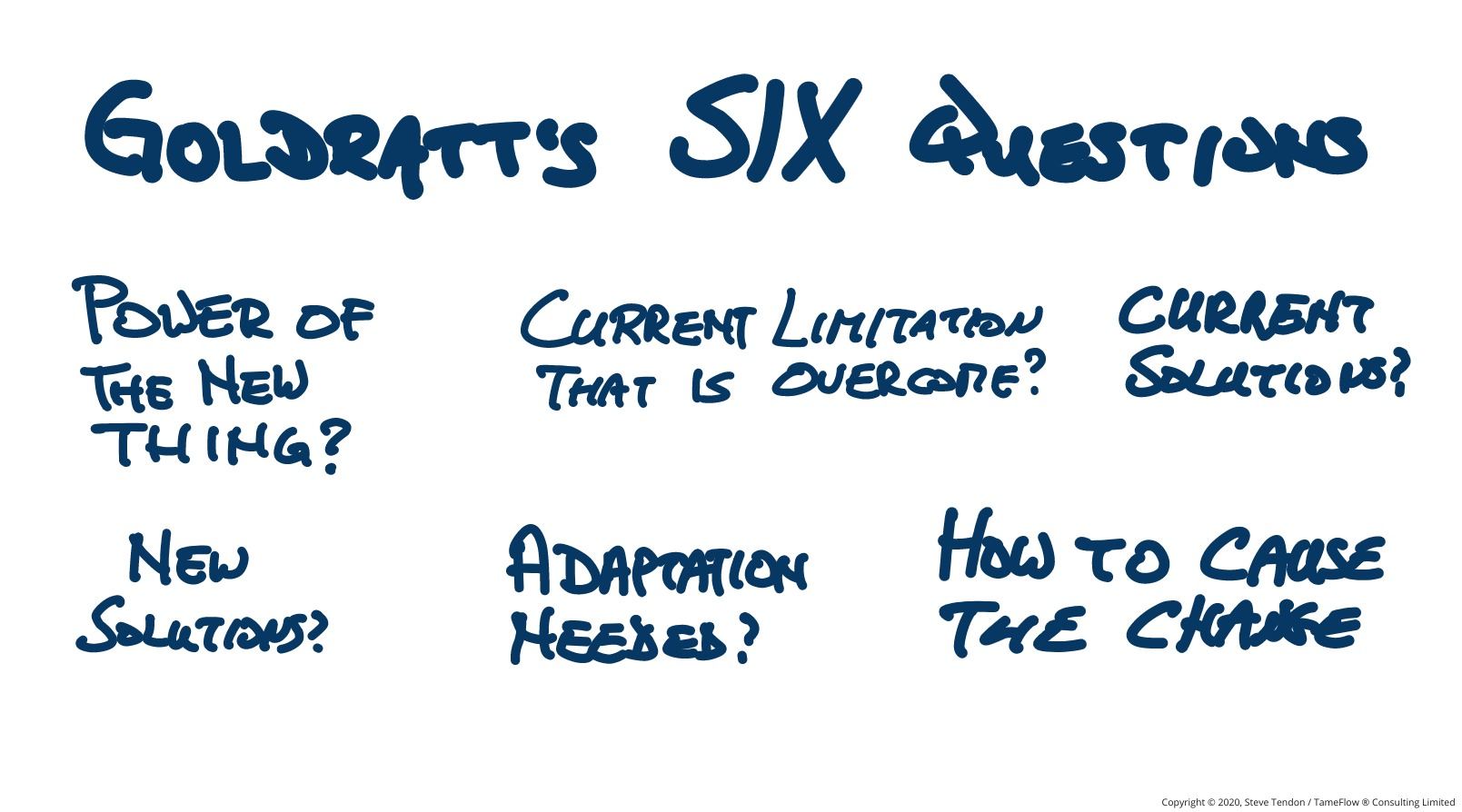 Goldratt's Six Questions